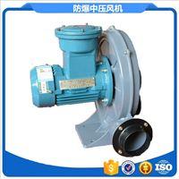 透浦式鼓风机,环保设备专用中压风机