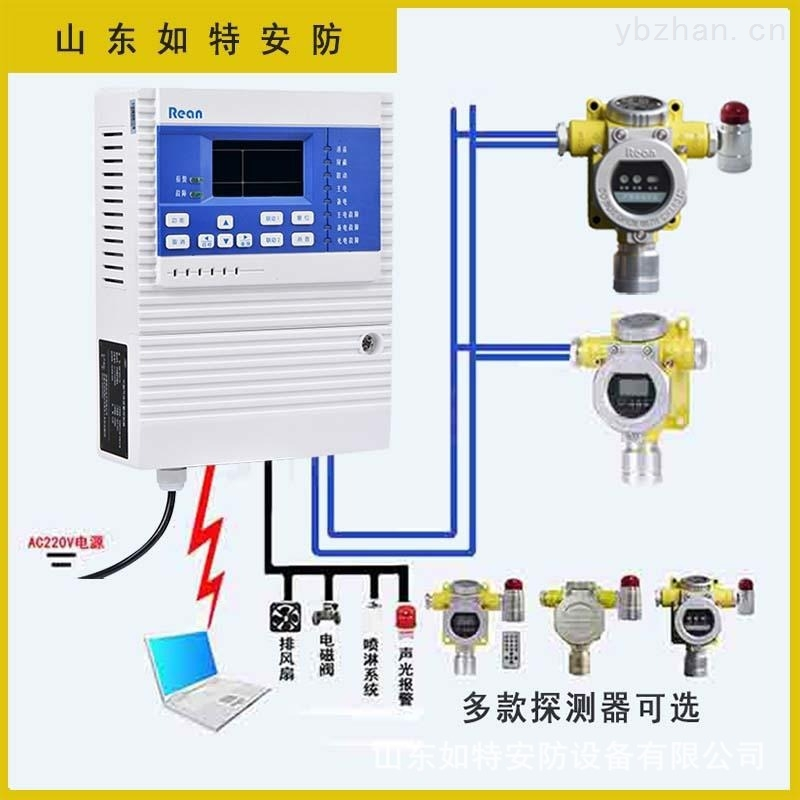 加气站氢气气体报警器氢气浓度检测报警探头