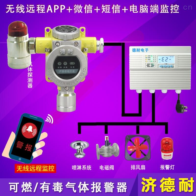 化工厂车间二氧化氮浓度报警器,气体泄漏报警装置