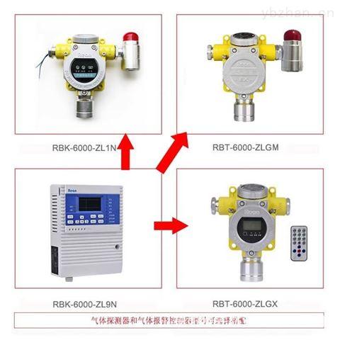 酒厂乙醇气体探测器防爆型乙醇浓度检测探头