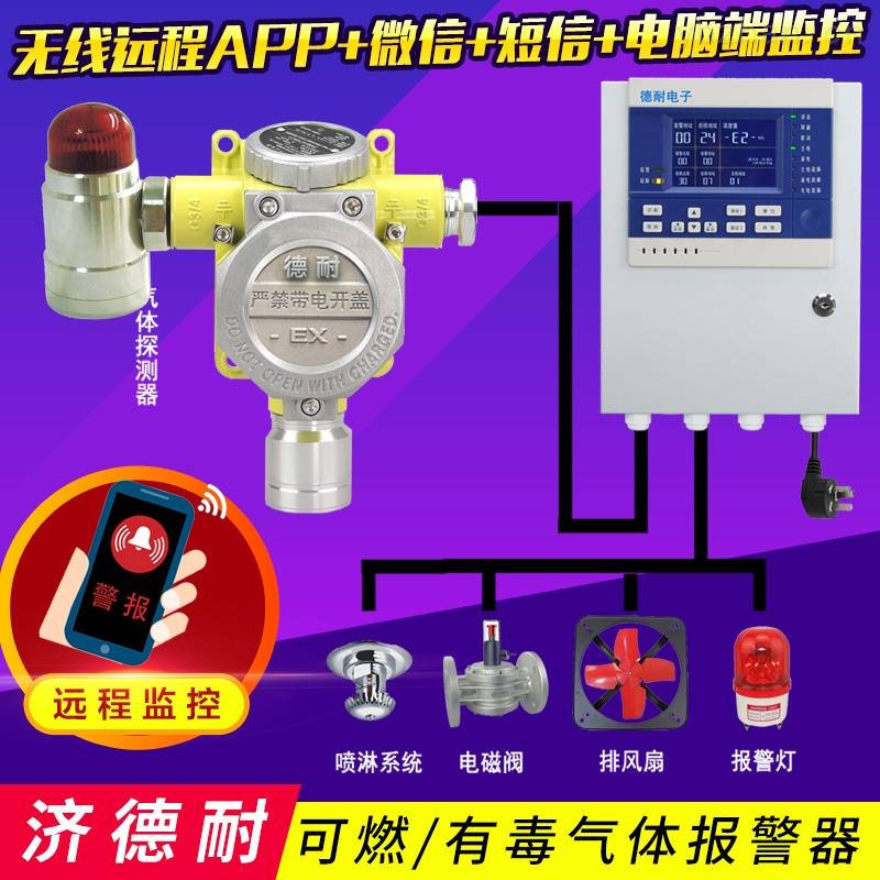 焦化厂一氧化碳气体报警器,可燃性气体报警器