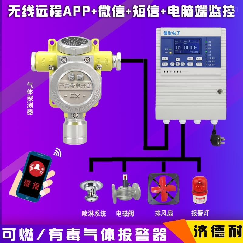 化工厂仓库丙烷气体泄漏报警器,燃气浓度报警器
