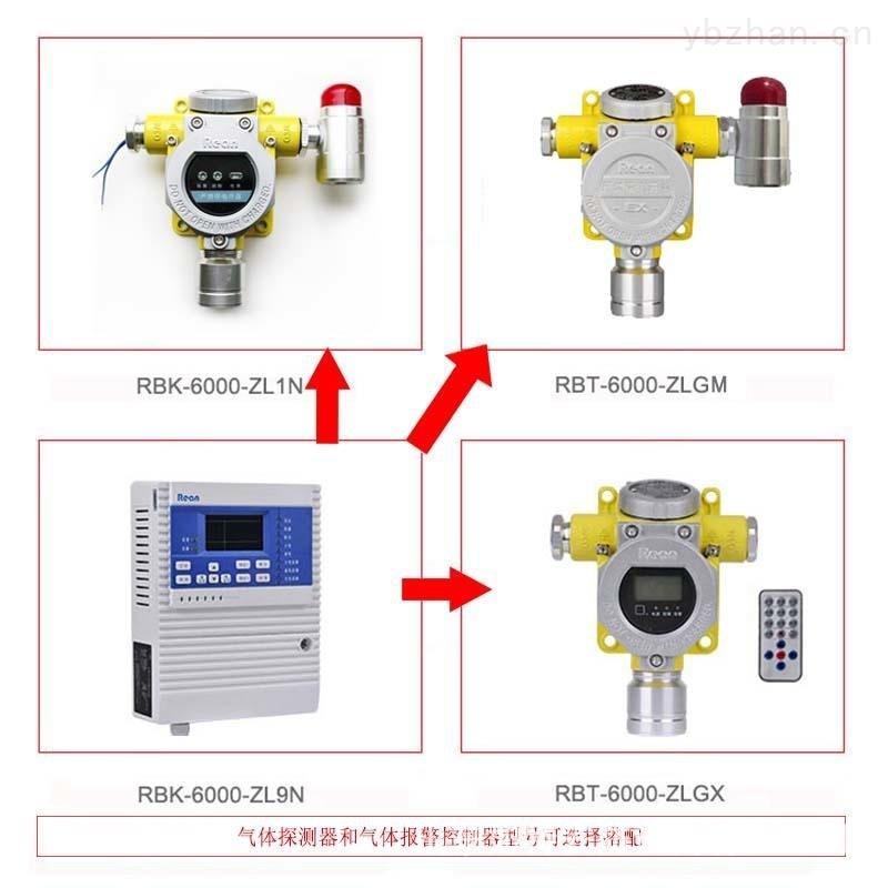 汽油倉庫可燃氣體探測器 防爆型汽油濃度探測器