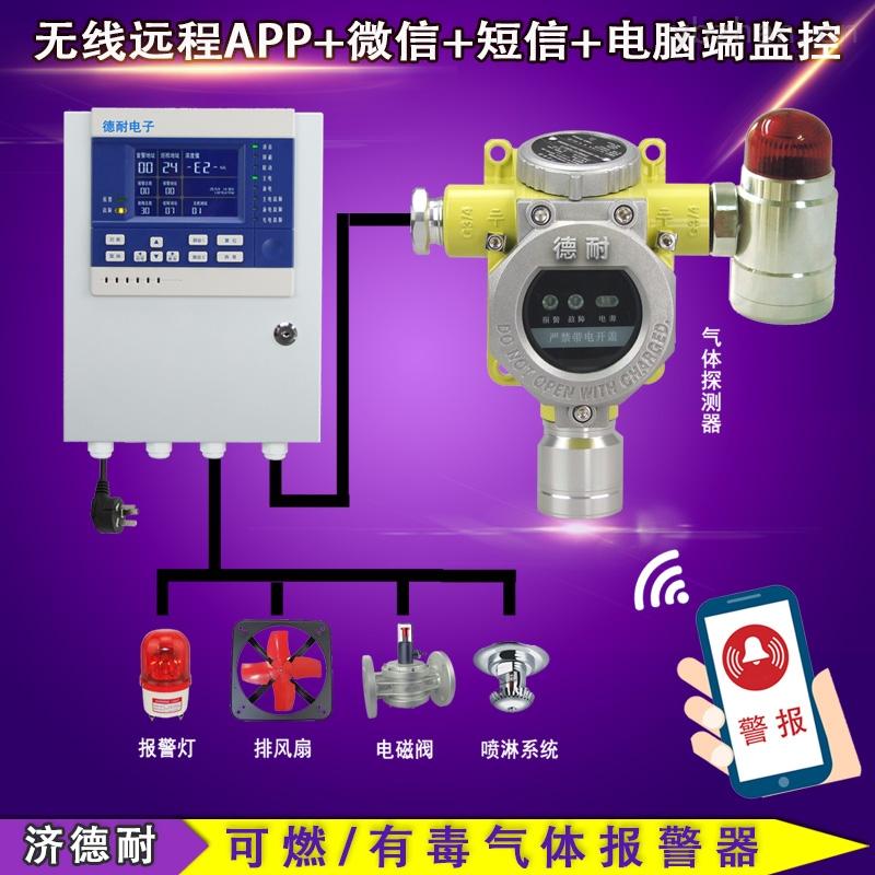 工业用氧气检测报警器,毒性气体报警器