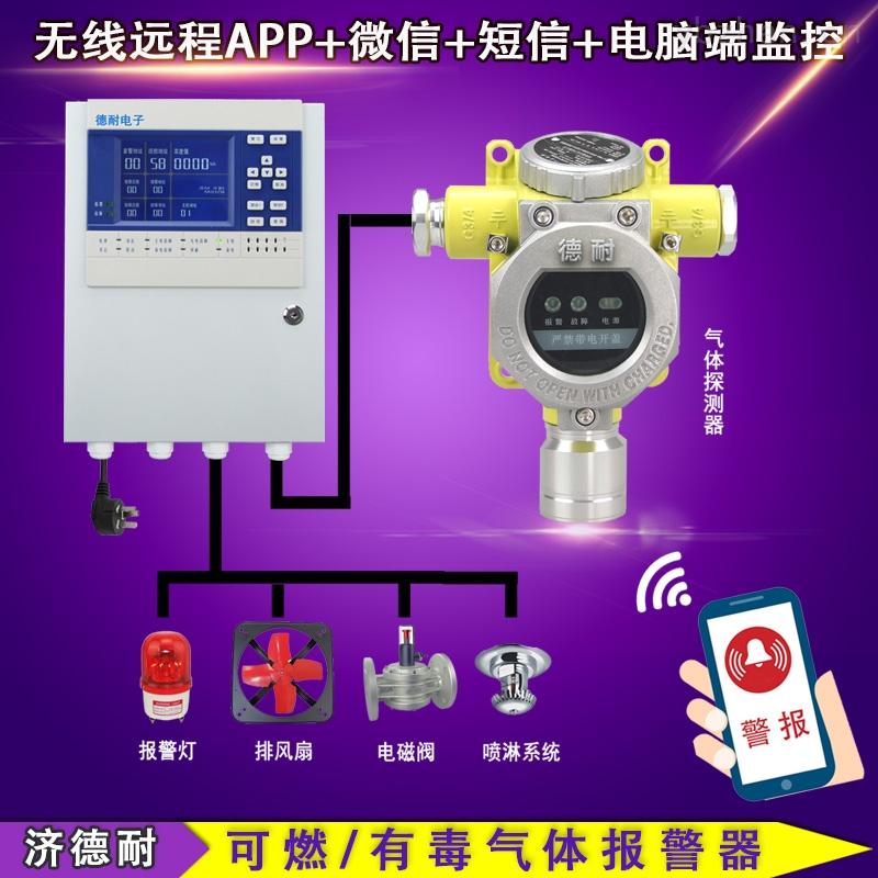 固定式一氧化碳气体报警器,燃气浓度报警器
