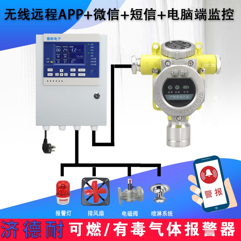 化工厂仓库氢气泄漏报警器,可燃气体报警器
