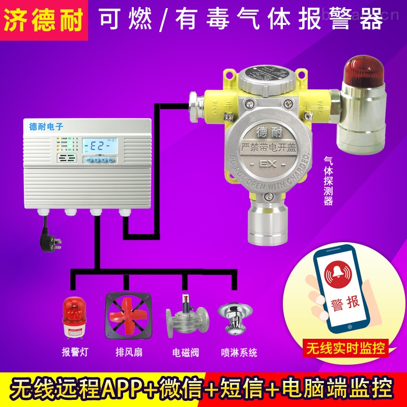 锅炉房液化气泄漏报警器,有害气体报警器