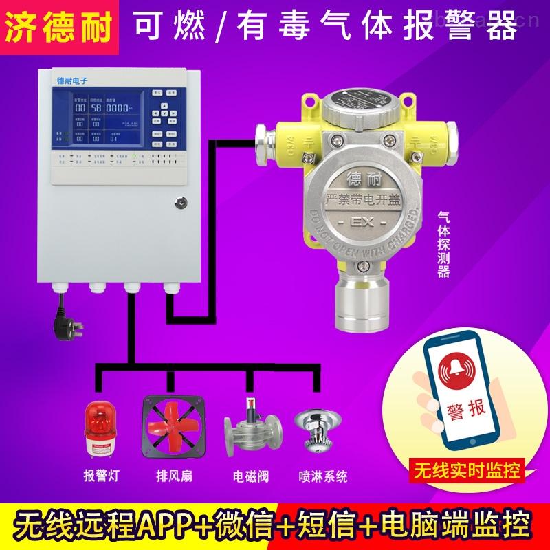 化工厂厂房氧气泄漏报警器,气体报警探测器