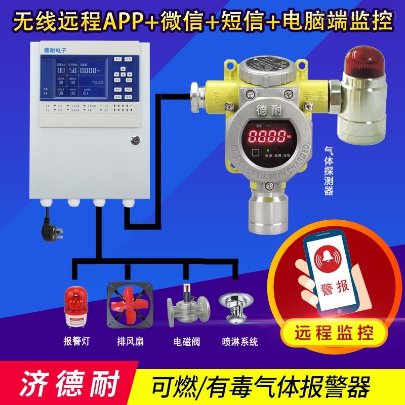 化工厂厂房一氧化碳气体报警器,毒性气体探测器