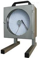 STIKO中国台湾STIKO温度/压力记录仪
