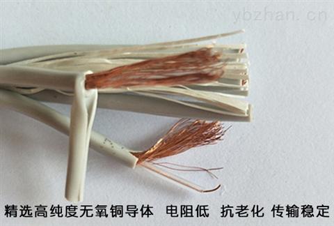射频电缆SYV系列