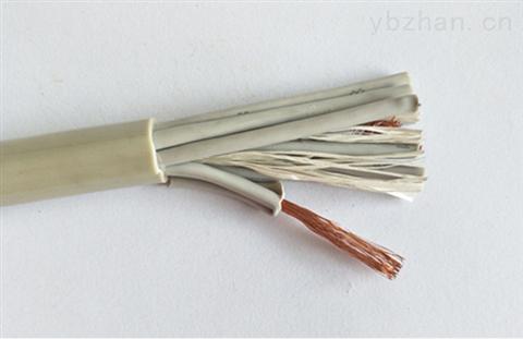 SYV32-75-5 视频监控电缆