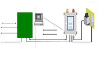 XH-3202Q2Ⅰ型辐射区域γ剂量率监测道