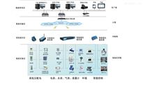 西安能耗監測系統和變配電監控系統
