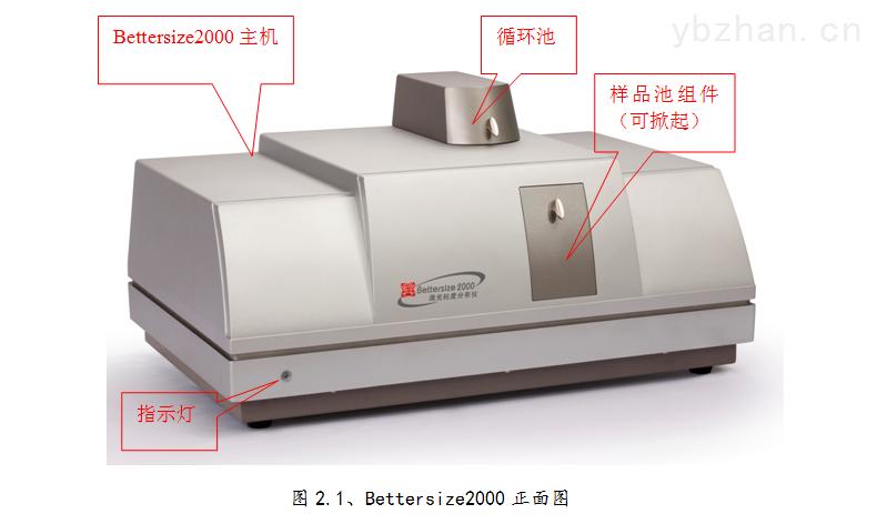 BT-2000雙鏡頭全自動激光粒度儀檢測儀