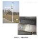 供水管网监测系统——平升电子
