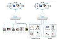 裝智慧式用電安全管理系統 可實時監測數據