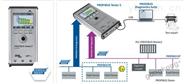PROFIBUS 网络测试分析仪