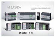 LS產電PLC