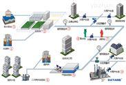 智慧水务管理系统——平升电子