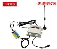 RS-JSQ壁挂数码管王字壳温湿度传感器