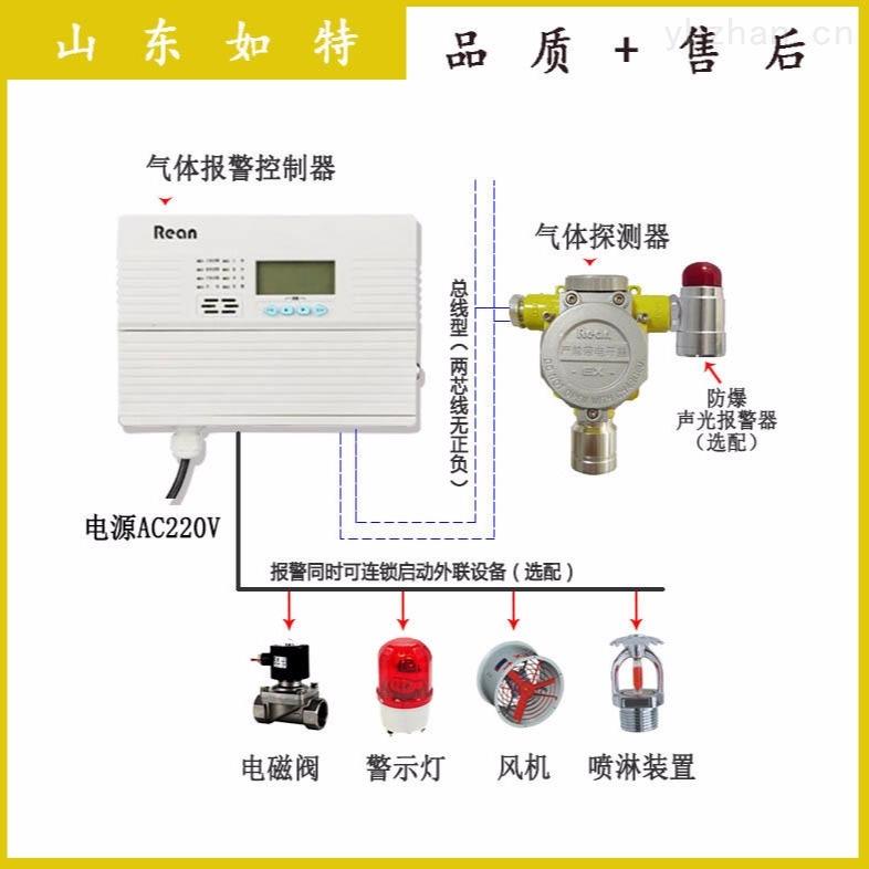 充電車間氫氣濃度報警器隔爆型可燃氣體探測器