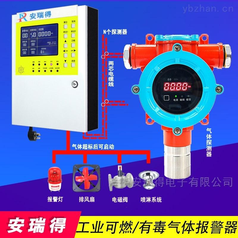 壁挂式苯乙烯气体浓度显示报警器,气体浓度报警器