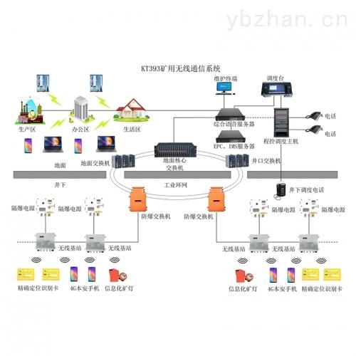 礦用4G無線通信系統-KT393