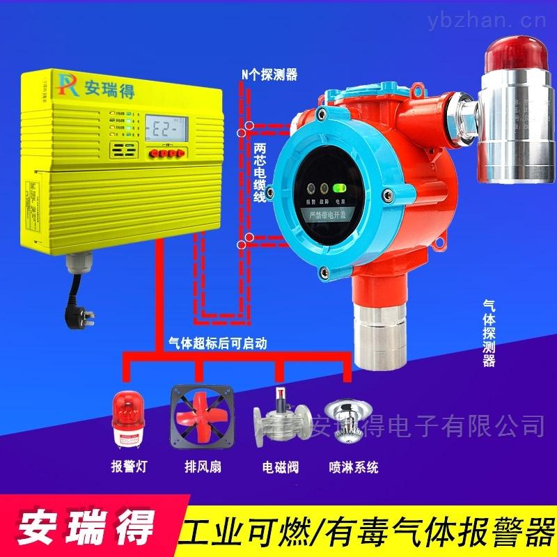 污水處理廠一氧化碳氣體報警器,毒性氣體濃度報警器