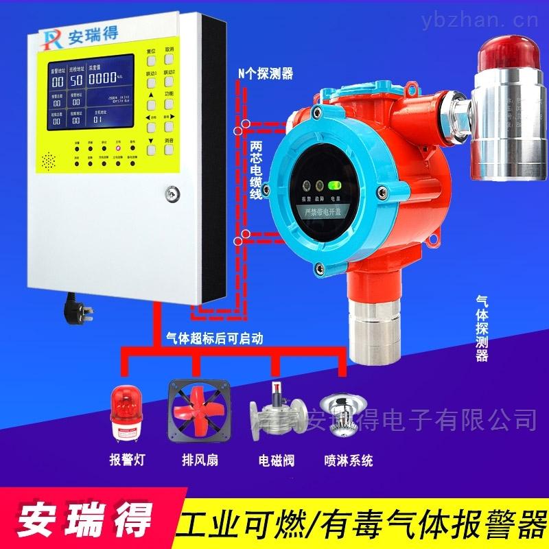 焦化厂氢气泄漏报警器,气体报警控制器