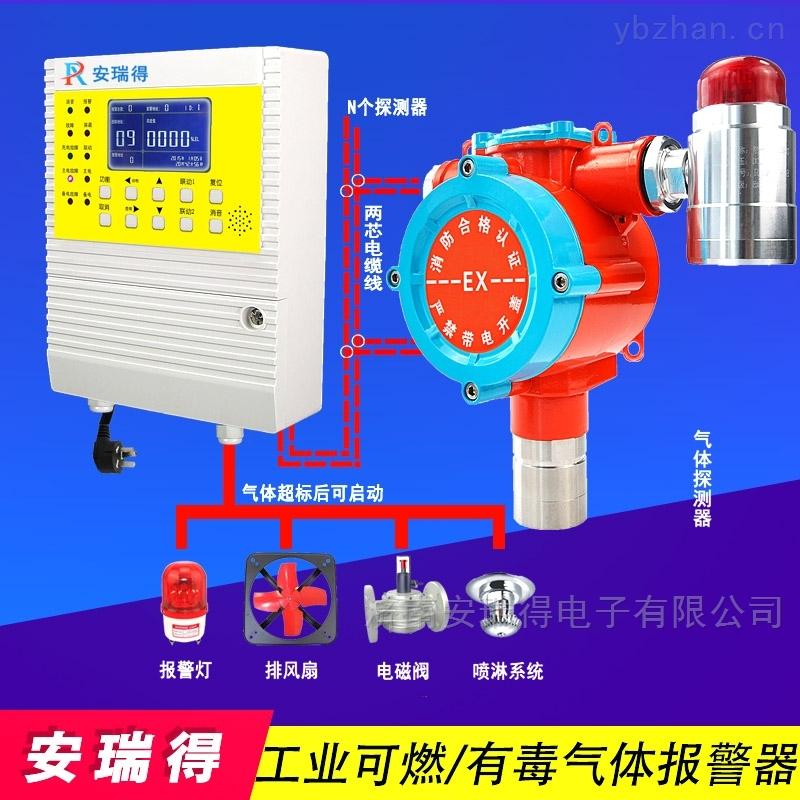餐厅厨房液化气检测报警器,可燃气体报警装置