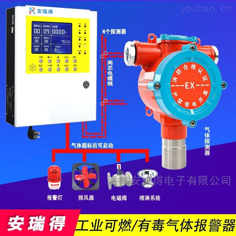 餐厅厨房液化气报警器,有毒有害气体报警器