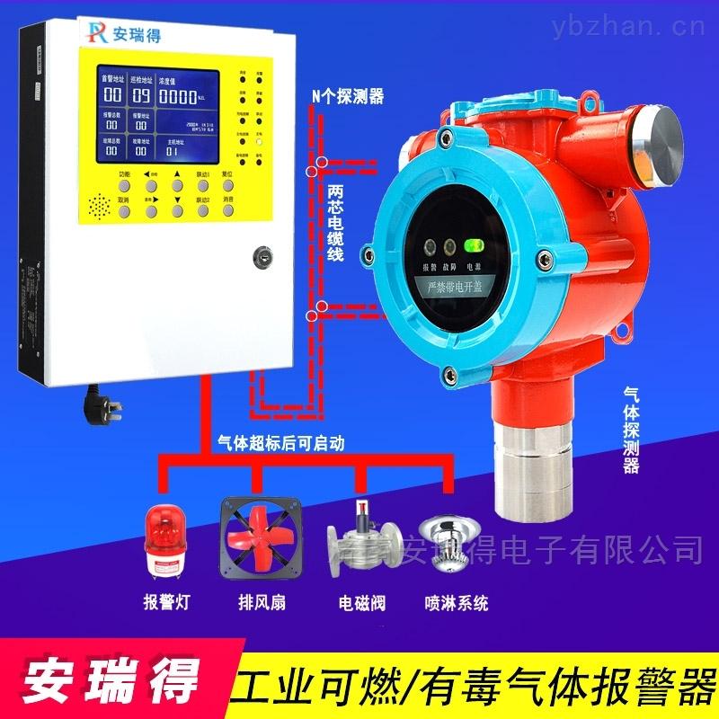 炼油厂汽油泄漏报警器,可燃气体泄漏报警器