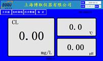 YLG-2058X醫院PH余氯檢測儀