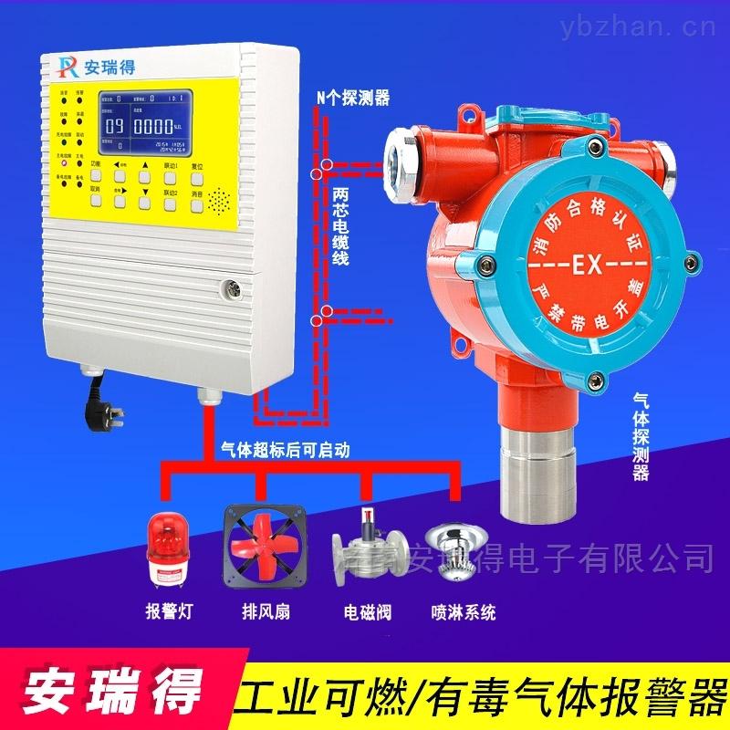 快餐店厨房液化气检测报警器,壁挂式可燃气体报警器