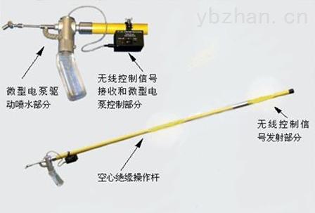 GY6507复合绝缘子憎水性在线检测仪