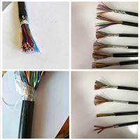 鎧裝同軸電纜SYV22-75-7射頻線