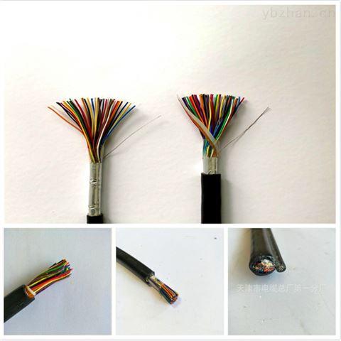 铠装同轴电缆SYV22-75-7射频线