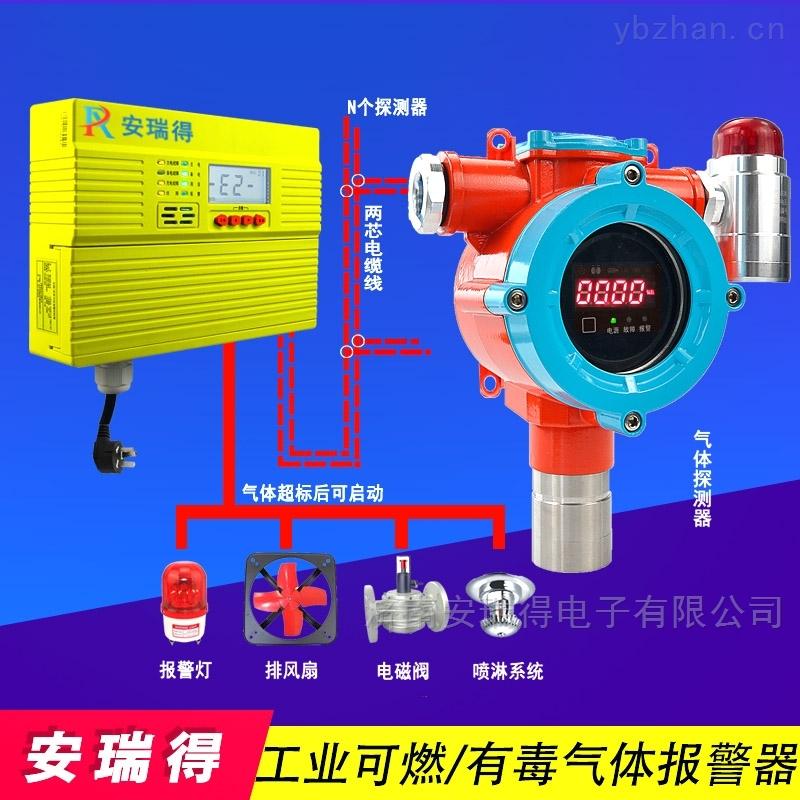 制药厂原油气体浓度显示报警器,可燃气体报警系统