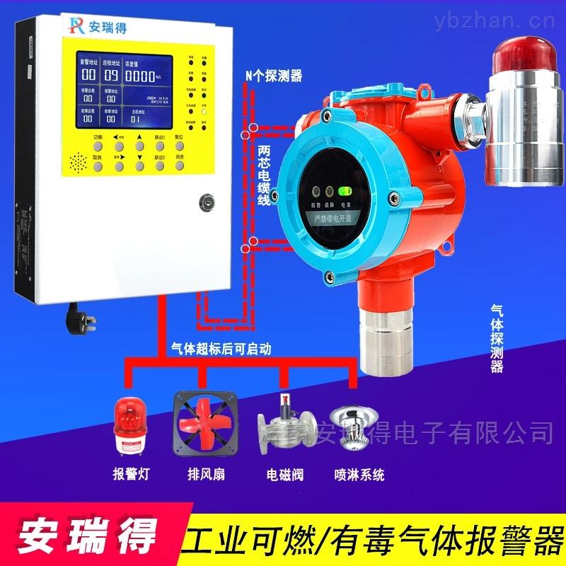 化工厂罐区二硫化碳气体探测报警器,气体报警控制器