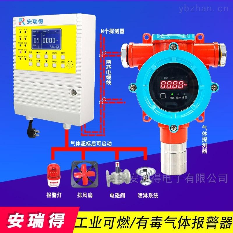制藥廠臭氧氣體濃度顯示報警器,燃氣濃度報警器