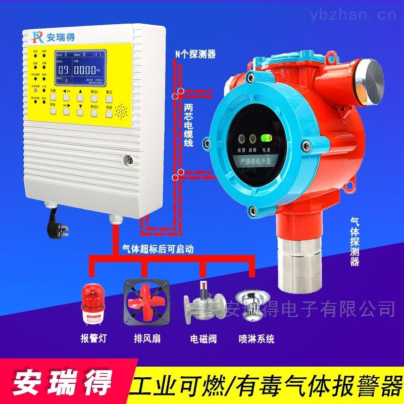固定式有毒氨氣氣體濃度含量報警器,可燃氣體濃度報警裝置