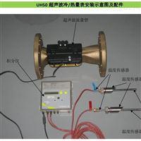 兰吉尔UC50超声波流量计的变化