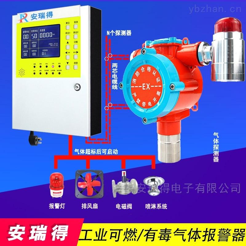 壁掛式城市煤氣氣體濃度含量報警器,便攜式可燃氣體探測器
