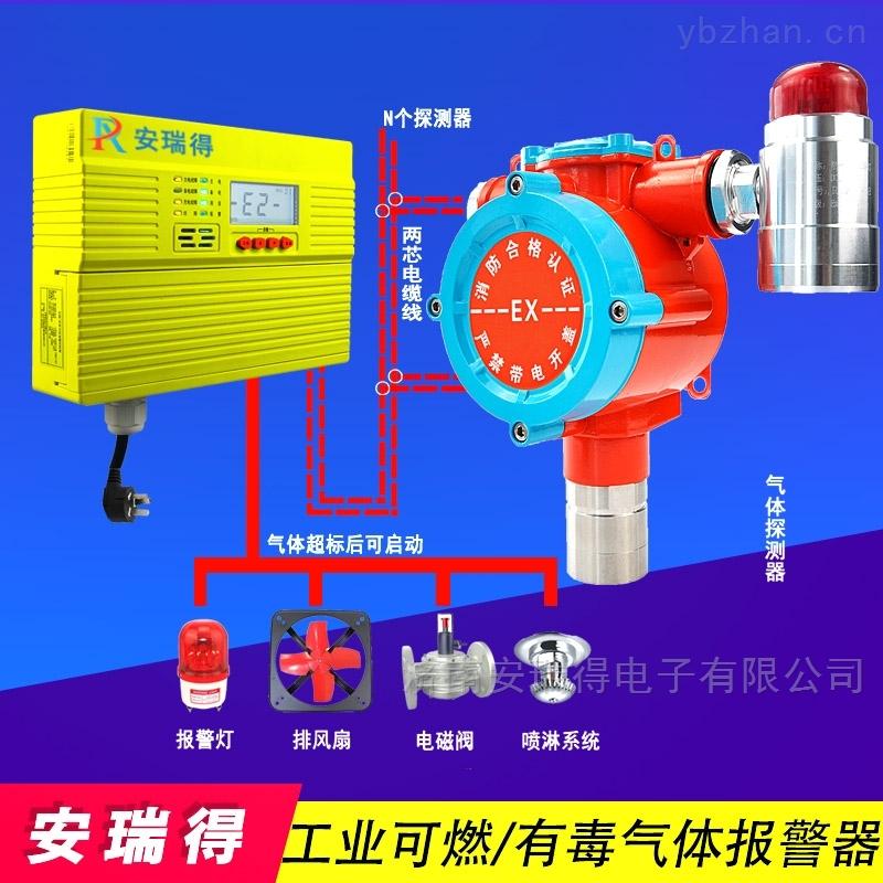 點型工業煤氣氣體檢測報警裝置,可燃氣體報警控制器