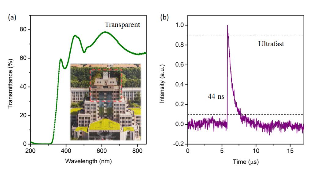 西安交大在透明紫外探測器研究方面取得新進展