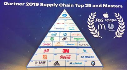 施耐德电气Gartner 2019年全球供应链排名11位
