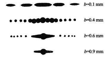 激光衍射�鞲衅鞯幕�本工作原理解析