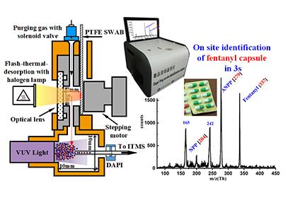 便携离子阱质谱仪现场快速鉴定混合毒品研究取得新进展