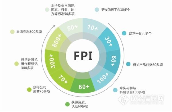 中国专利500强榜单首发,聚光科技上榜